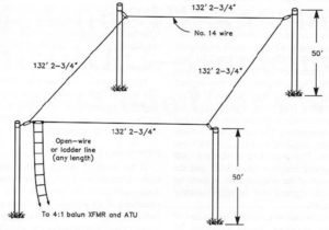 Why Not A Wire Loop Antenna? - Amateur Radio Station W1UJR